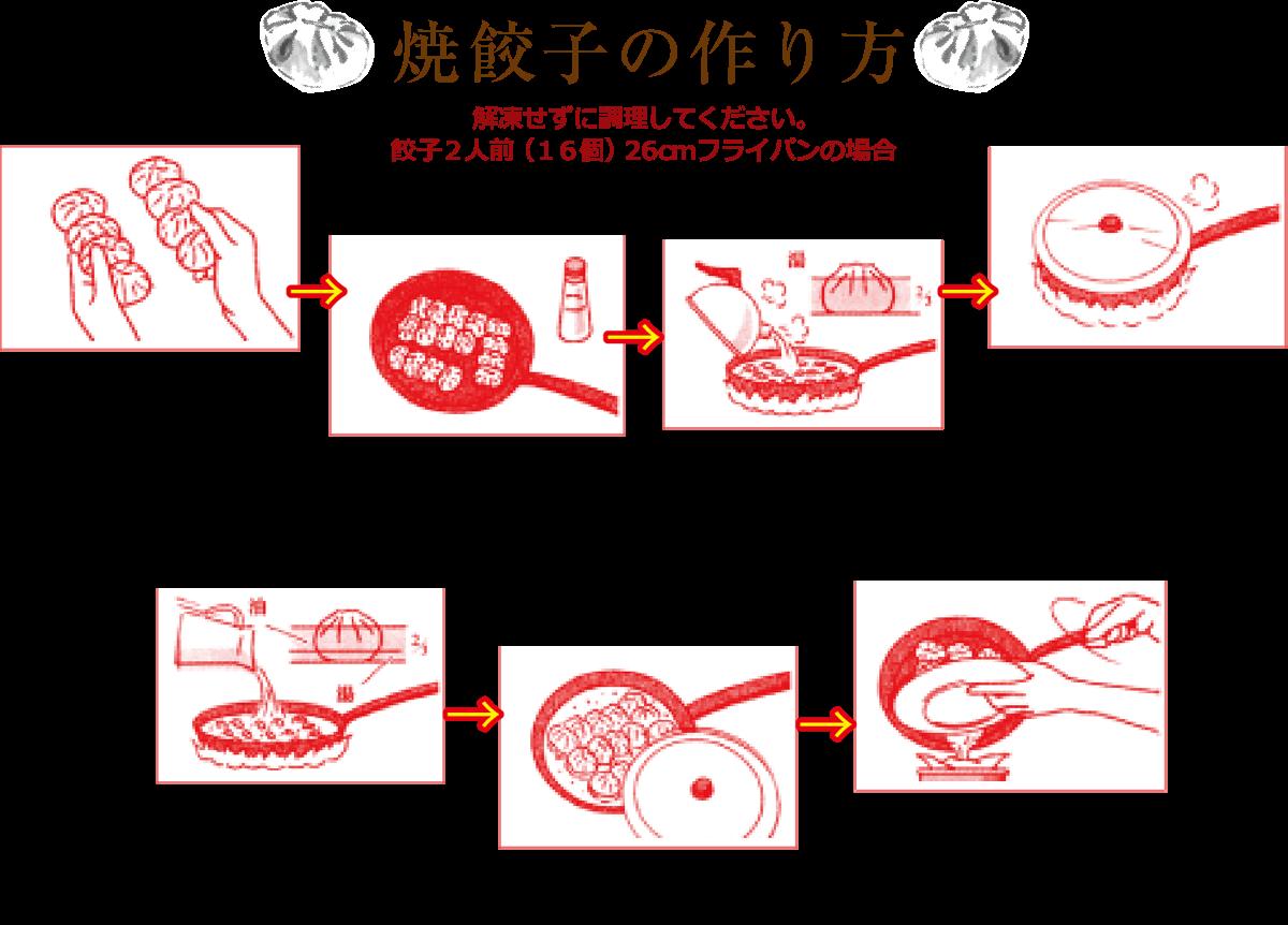 美味しい焼き餃子の作り方