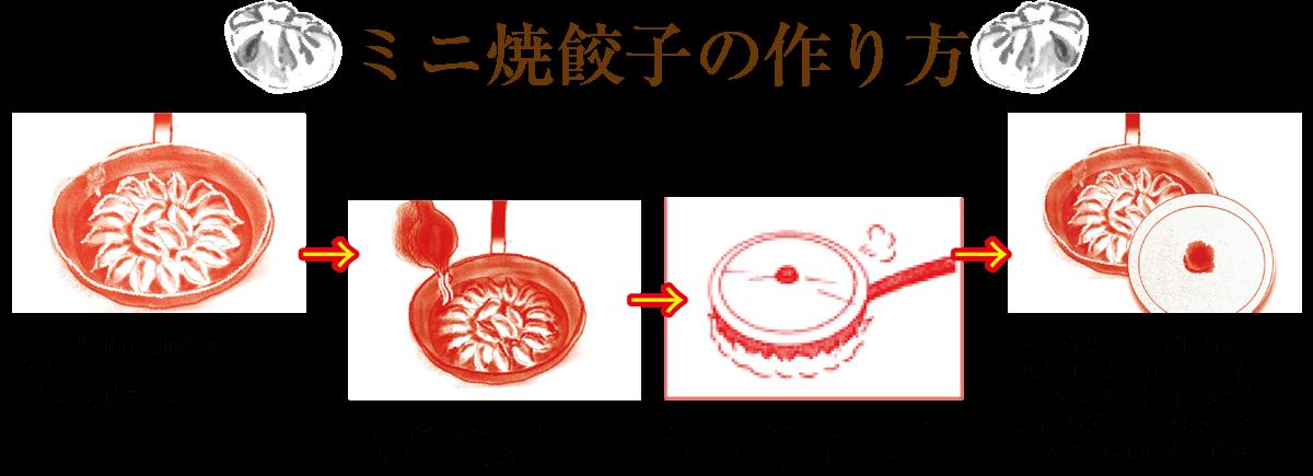 美味しいミニ餃子の作り方